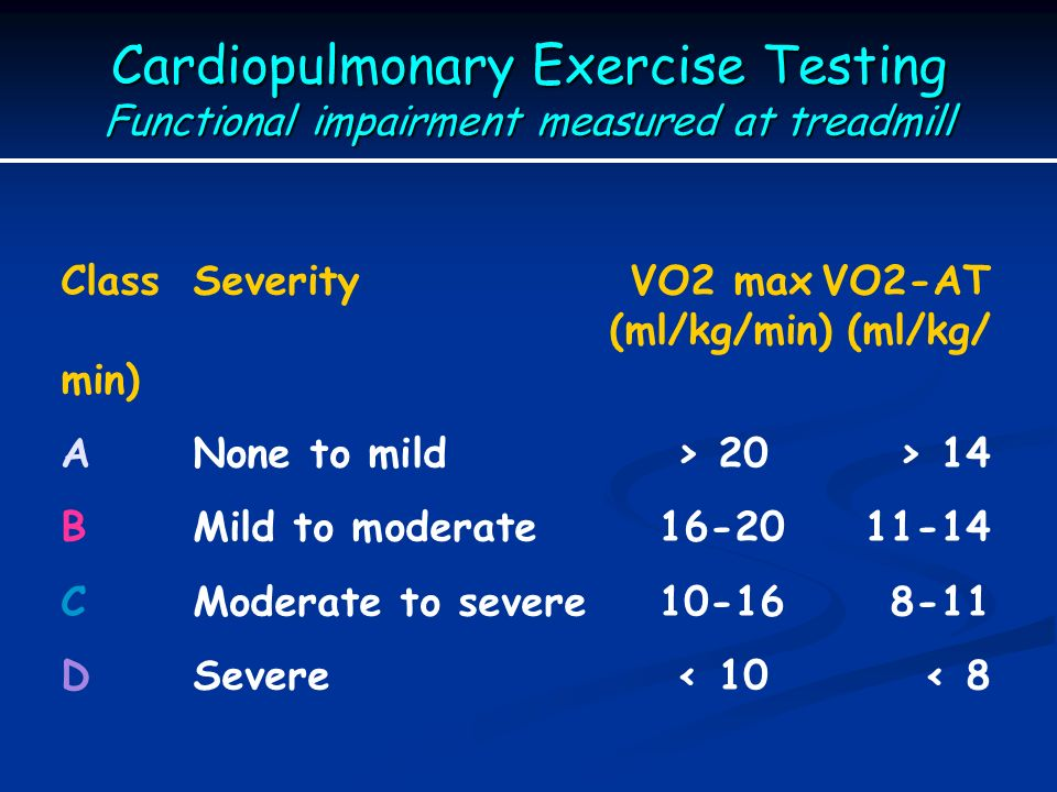 Cardiopulmonary Exercise Testing Functional impairment measured at treadmill