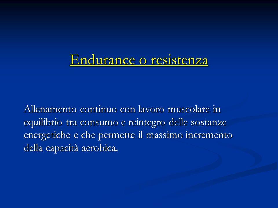 Endurance o resistenza