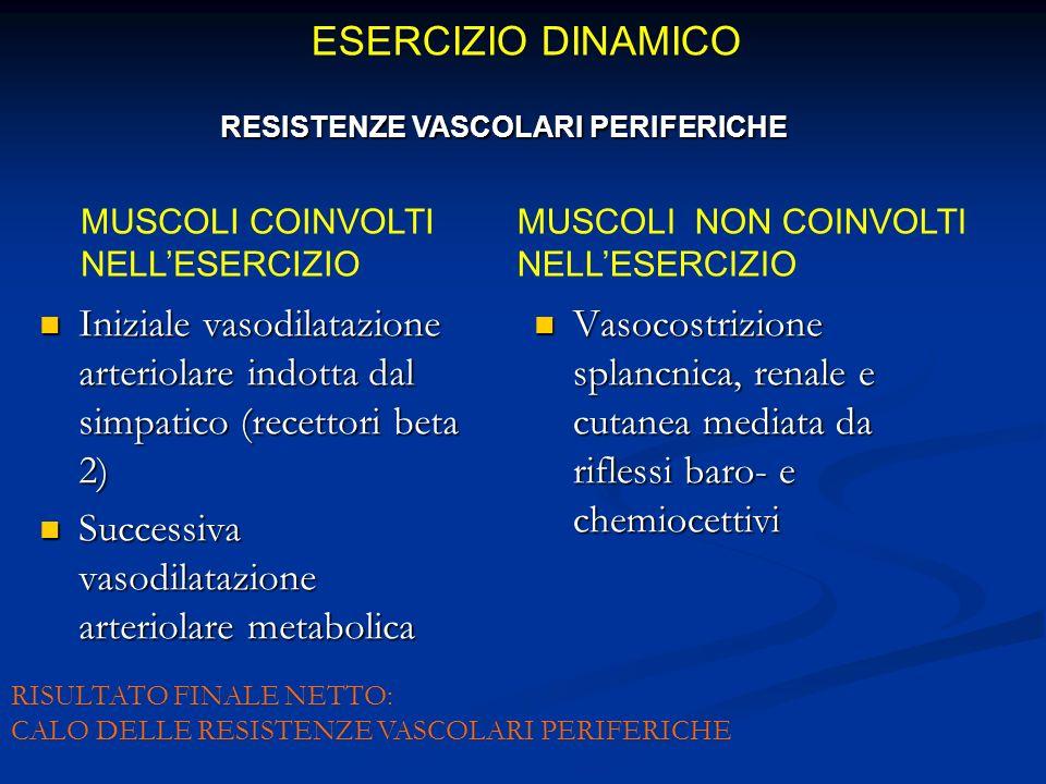 Successiva vasodilatazione arteriolare metabolica