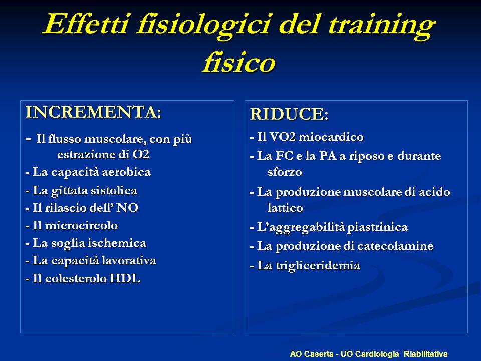 Effetti fisiologici del training fisico
