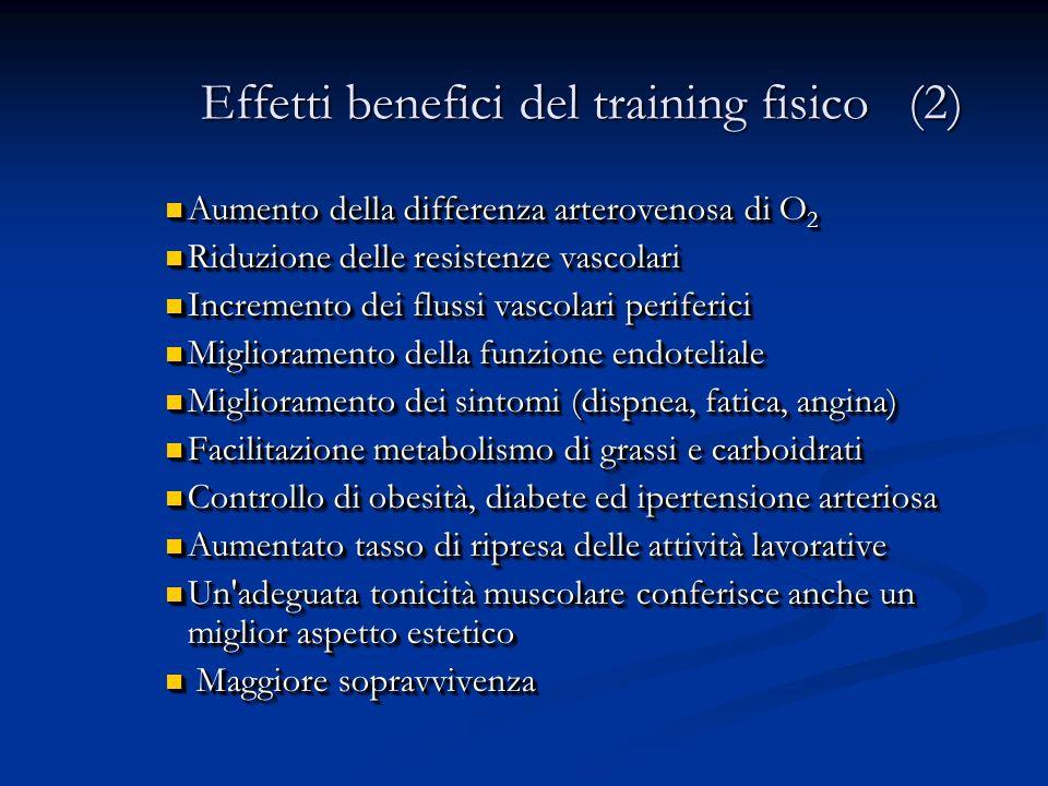 Effetti benefici del training fisico (2)