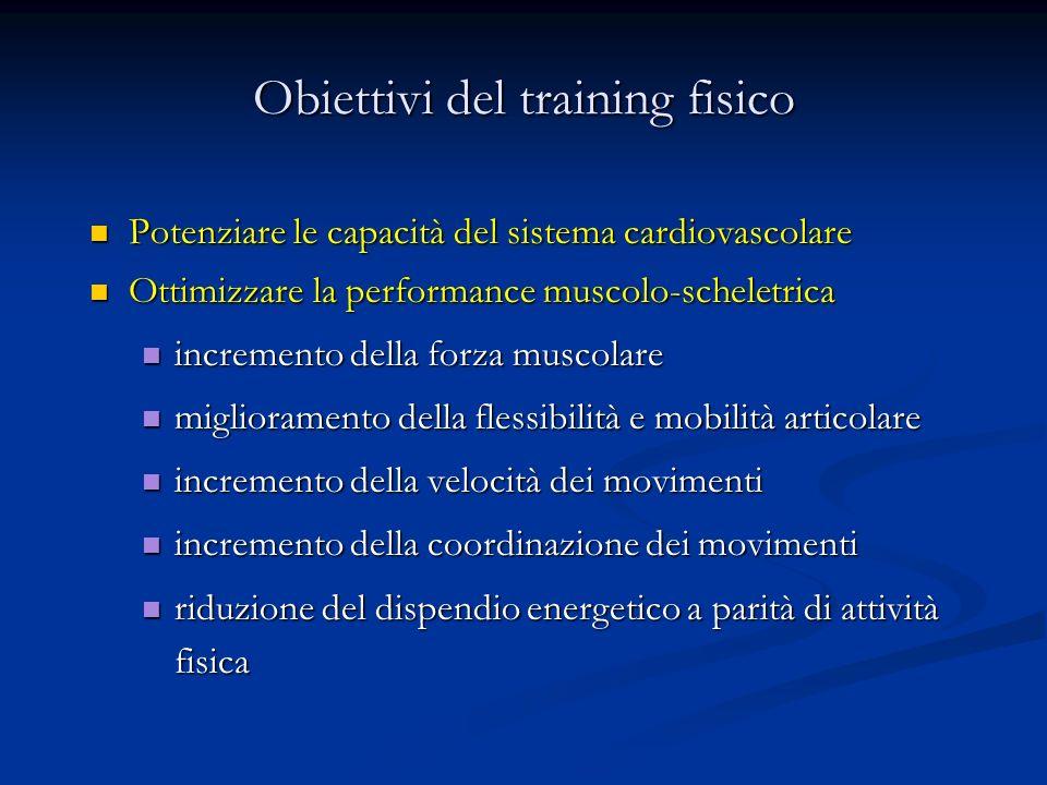Obiettivi del training fisico