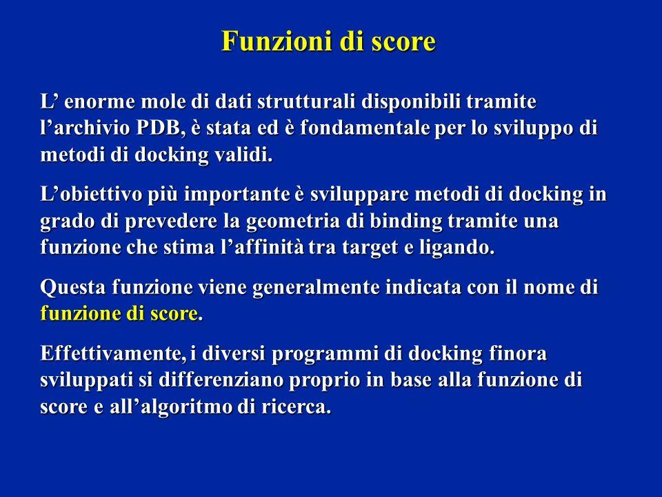 Funzioni di score