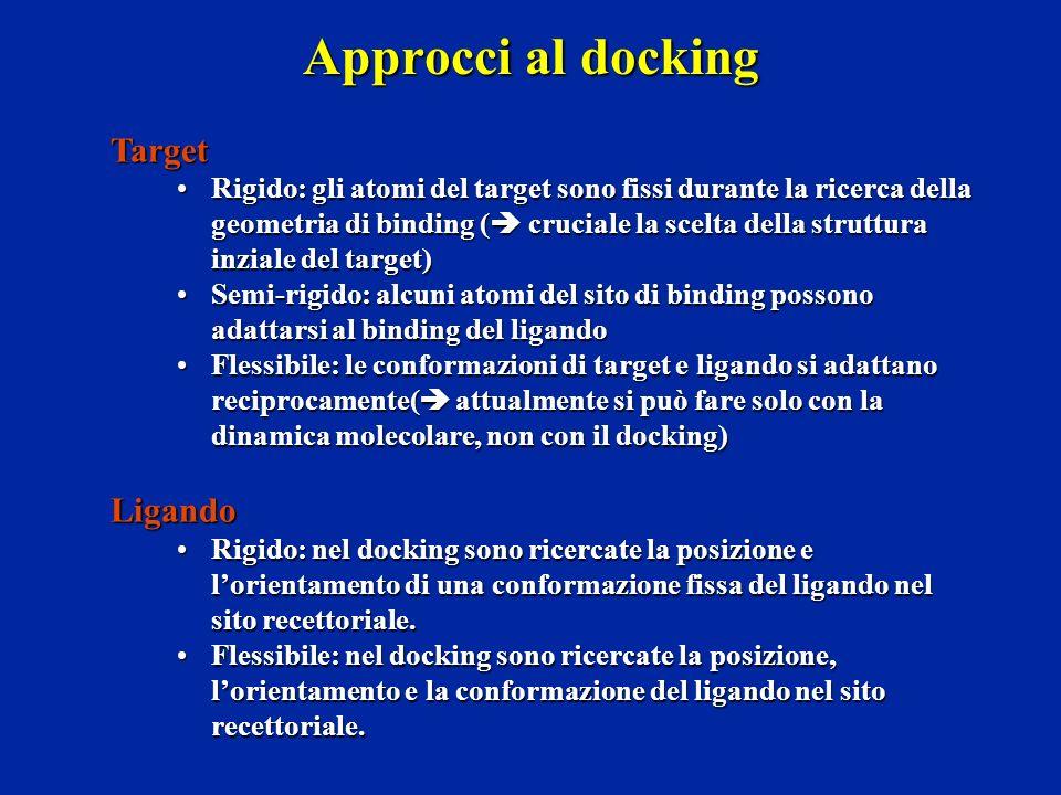Approcci al docking Target Ligando