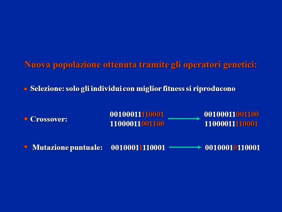 Nuova popolazione ottenuta tramite gli operatori genetici:
