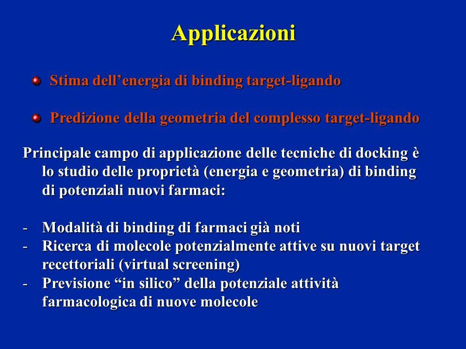 Applicazioni Stima dell'energia di binding target-ligando