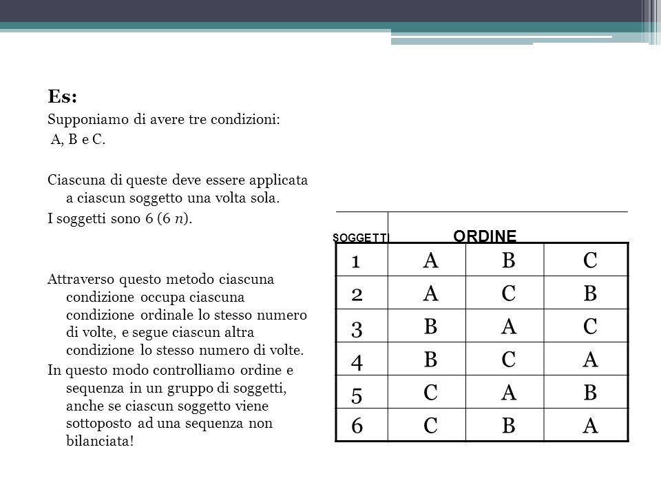1 A B C 2 3 4 5 6 Es: Supponiamo di avere tre condizioni: A, B e C.