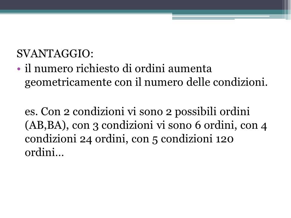 SVANTAGGIO: il numero richiesto di ordini aumenta geometricamente con il numero delle condizioni.