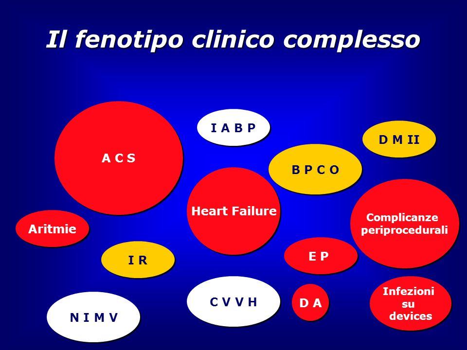 Il fenotipo clinico complesso