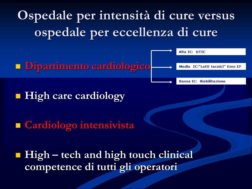 Ospedale per intensità di cure versus ospedale per eccellenza di cure