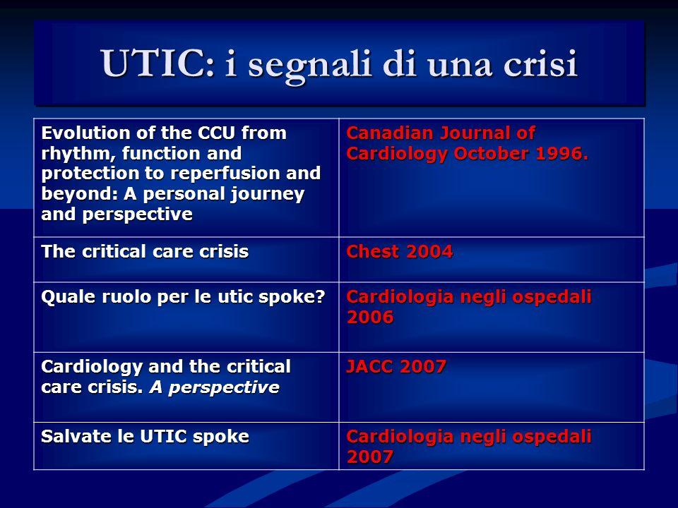 UTIC: i segnali di una crisi