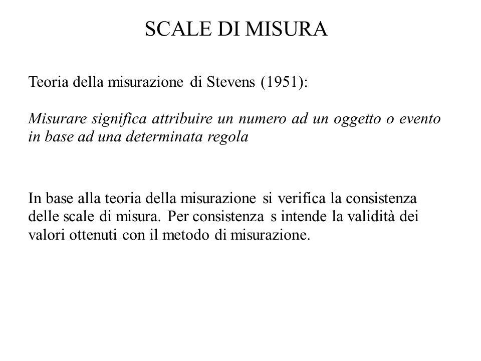 SCALE DI MISURA Teoria della misurazione di Stevens (1951):