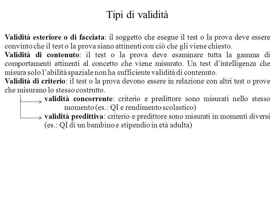 Tipi di validità