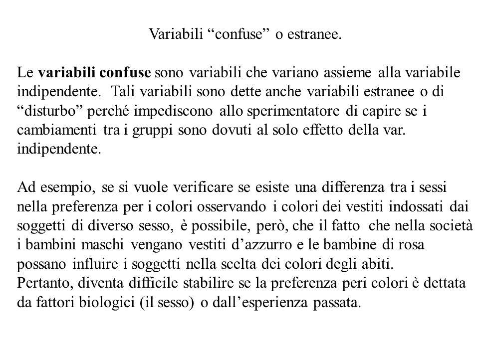 Variabili confuse o estranee.