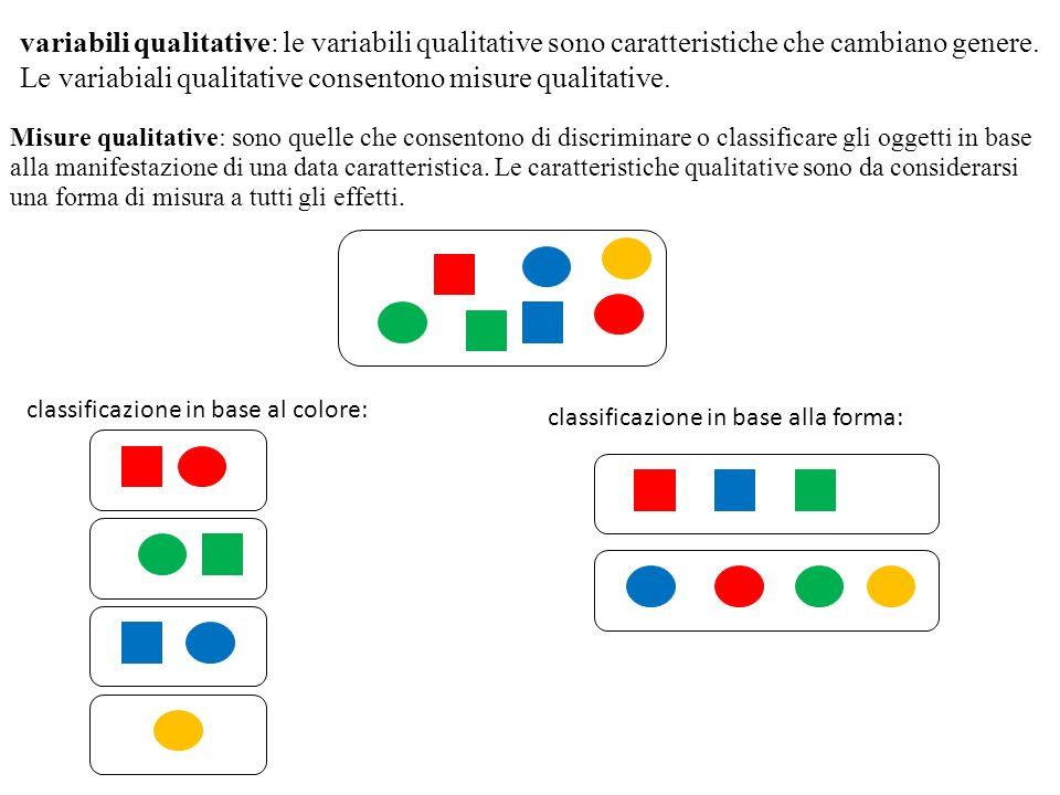 Le variabiali qualitative consentono misure qualitative.
