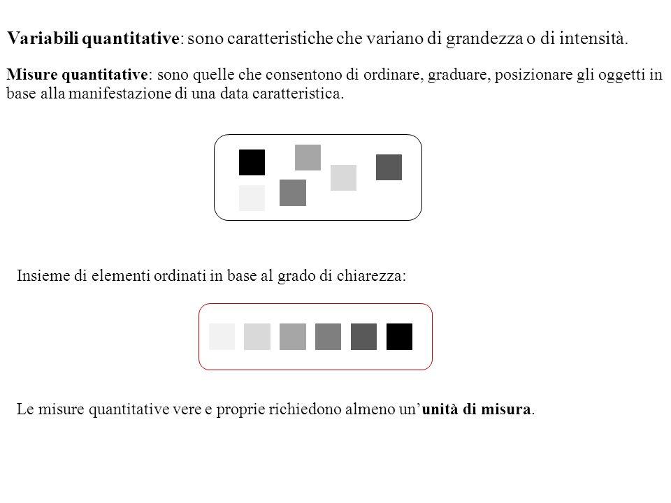 Variabili quantitative: sono caratteristiche che variano di grandezza o di intensità.