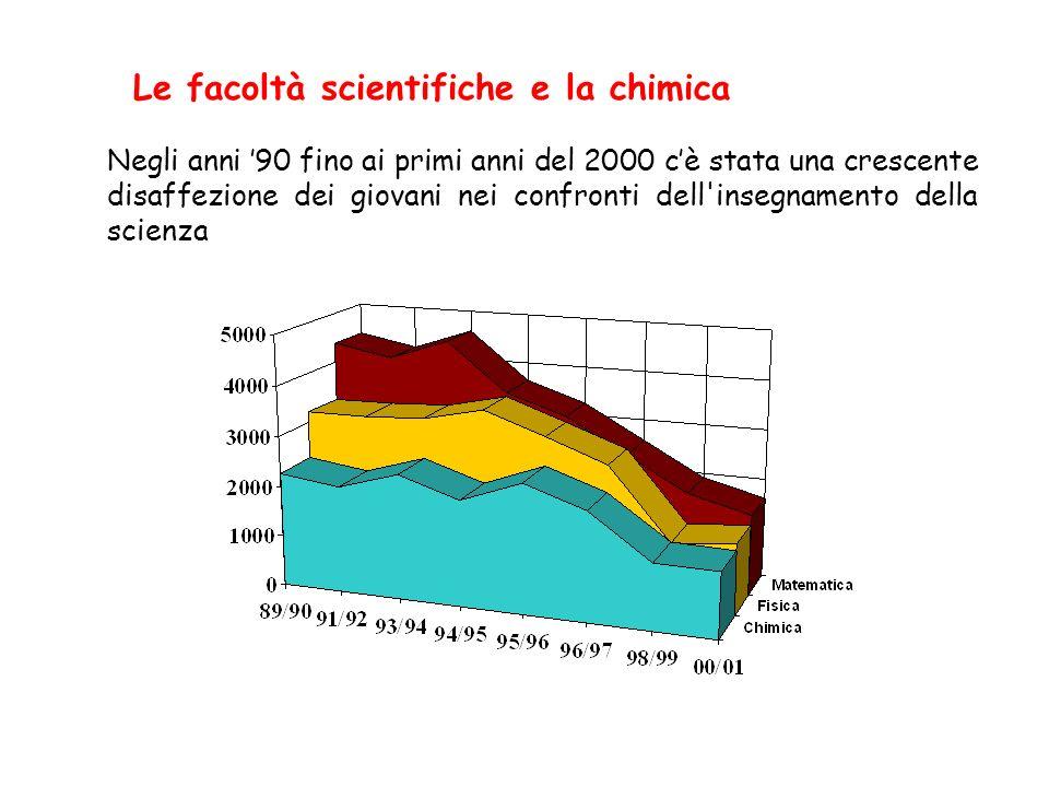 Le facoltà scientifiche e la chimica
