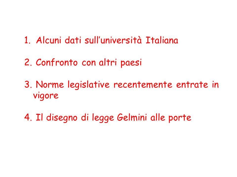 Alcuni dati sull'università Italiana