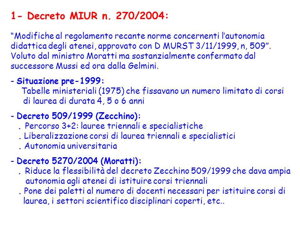 1- Decreto MIUR n.