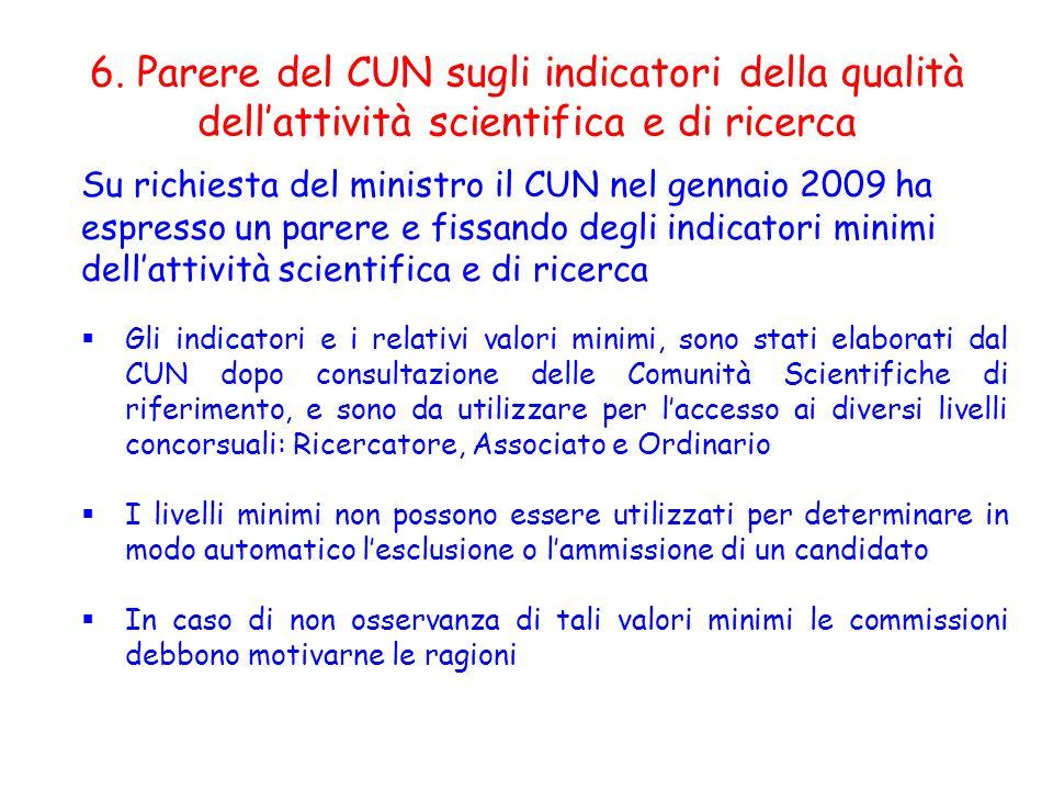 6. Parere del CUN sugli indicatori della qualità dell'attività scientifica e di ricerca