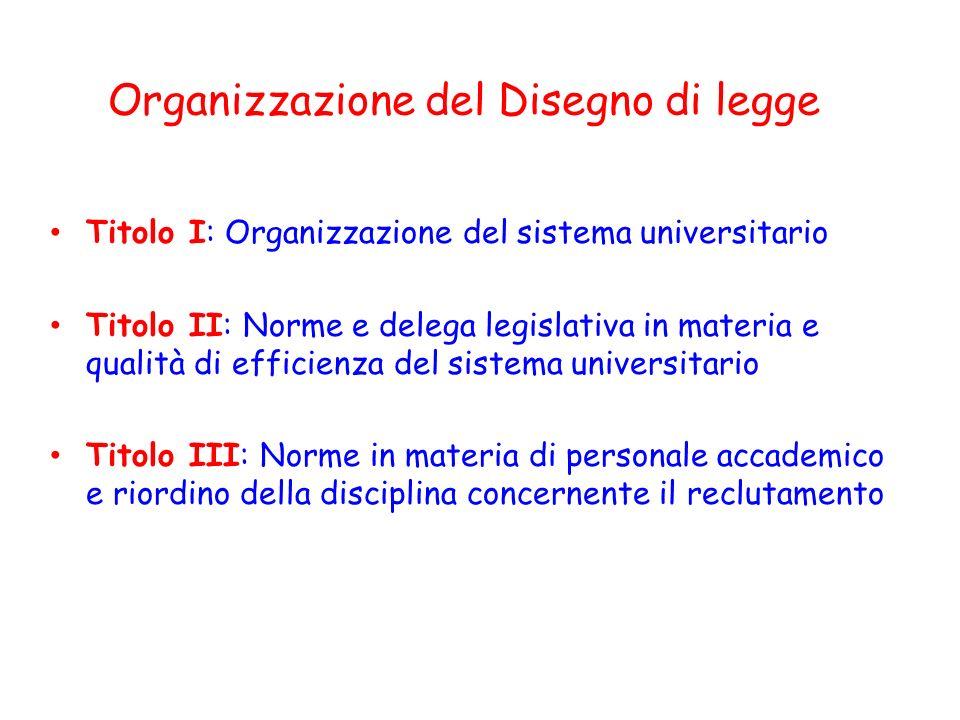 Organizzazione del Disegno di legge