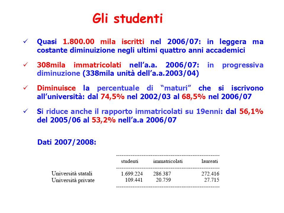 Gli studenti Quasi 1.800.00 mila iscritti nel 2006/07: in leggera ma costante diminuizione negli ultimi quattro anni accademici.