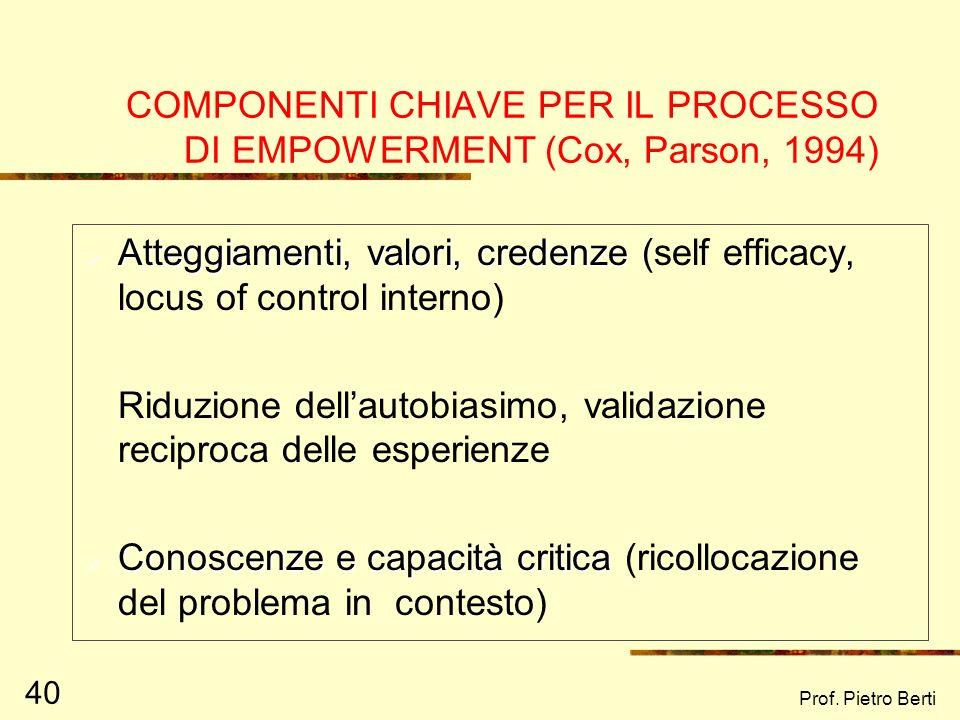 COMPONENTI CHIAVE PER IL PROCESSO DI EMPOWERMENT (Cox, Parson, 1994)