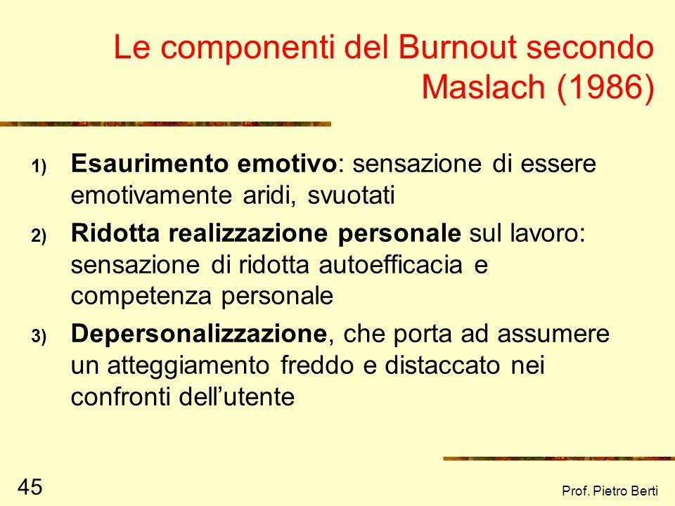 Le componenti del Burnout secondo Maslach (1986)