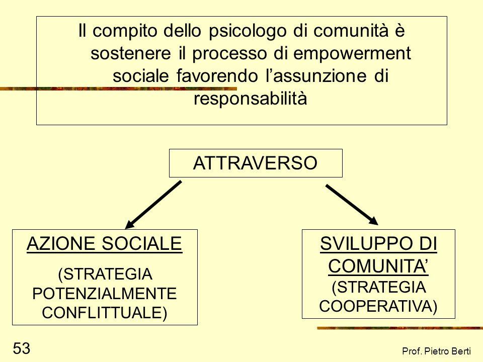 SVILUPPO DI COMUNITA' (STRATEGIA COOPERATIVA)