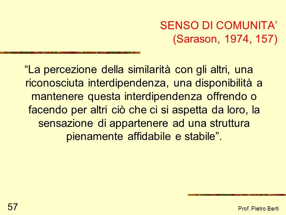 SENSO DI COMUNITA' (Sarason, 1974, 157)