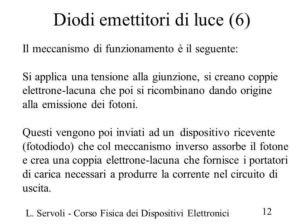 Diodi emettitori di luce (6)