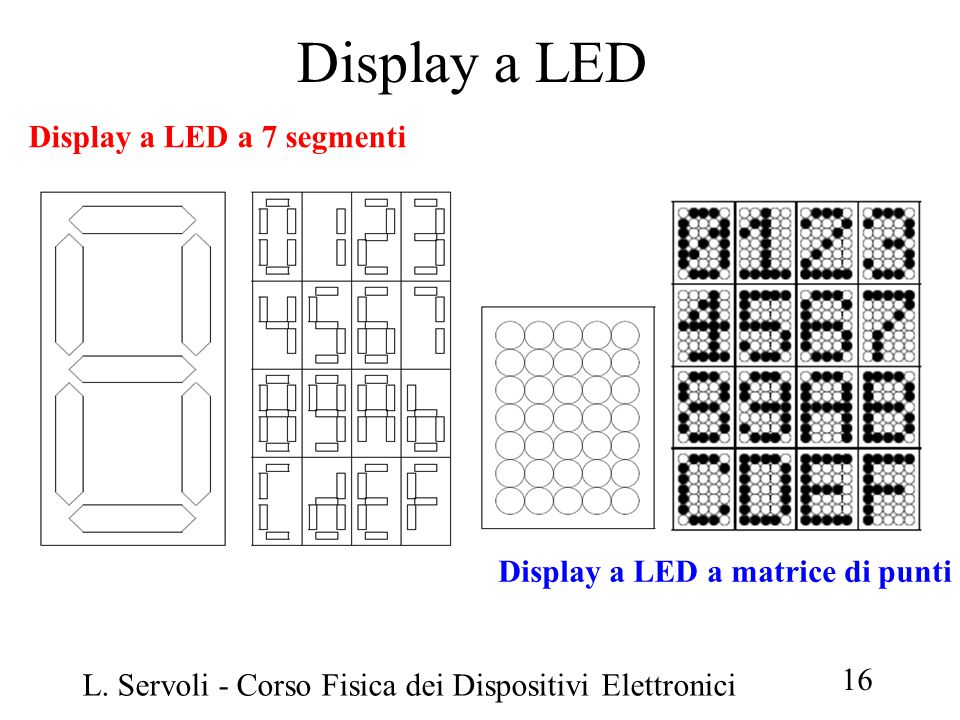 Display a LED Display a LED a 7 segmenti