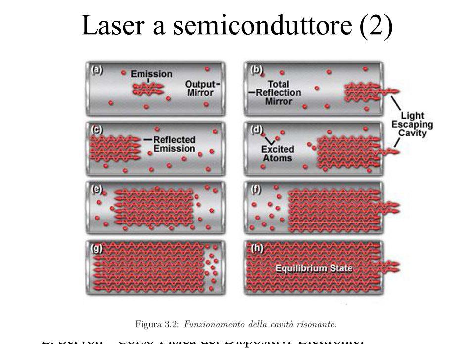Laser a semiconduttore (2)