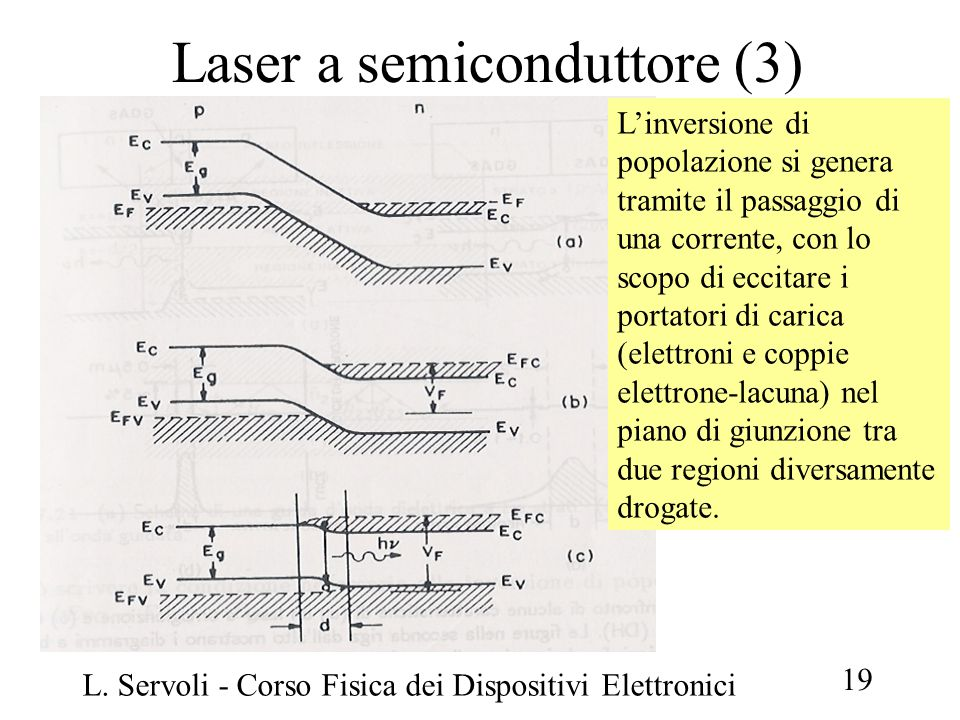 Laser a semiconduttore (3)