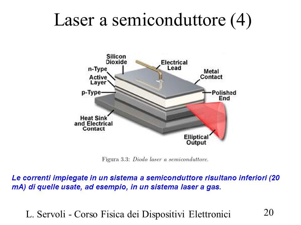 Laser a semiconduttore (4)