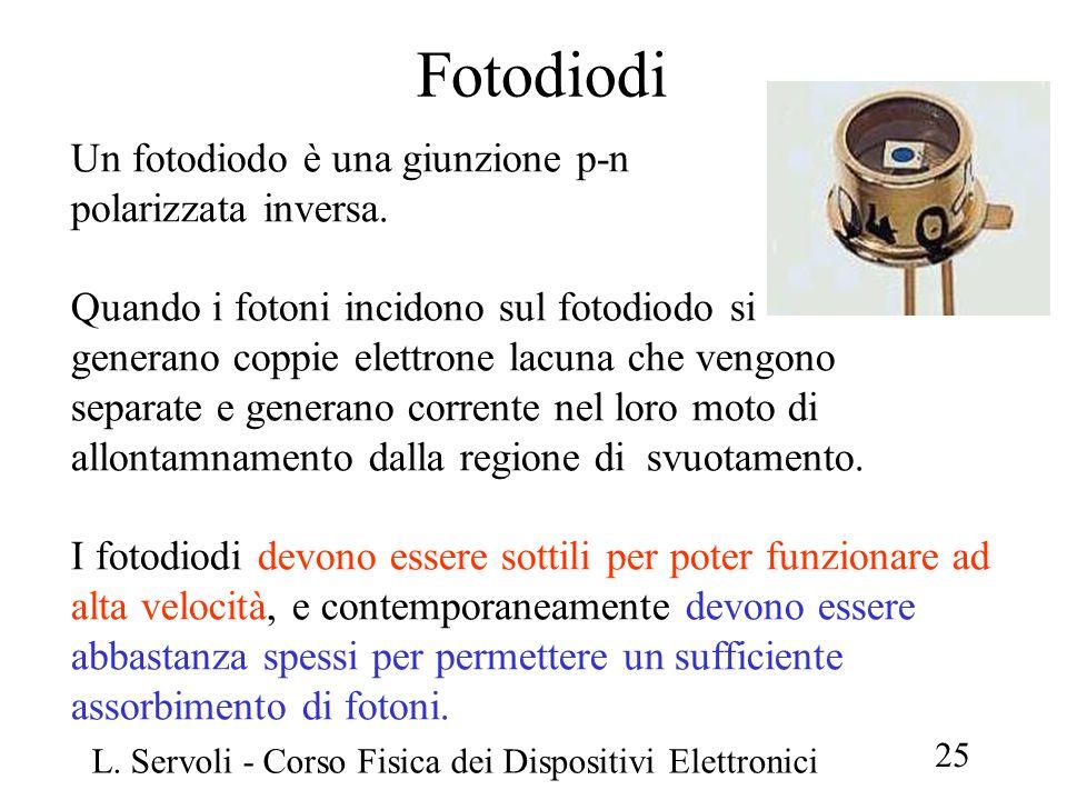 Fotodiodi Un fotodiodo è una giunzione p-n polarizzata inversa.
