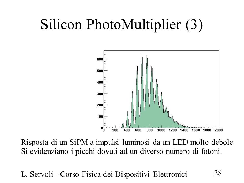 Silicon PhotoMultiplier (3)