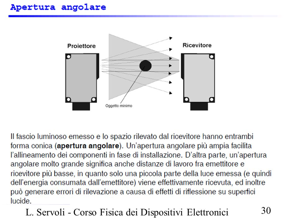 L. Servoli - Corso Fisica dei Dispositivi Elettronici