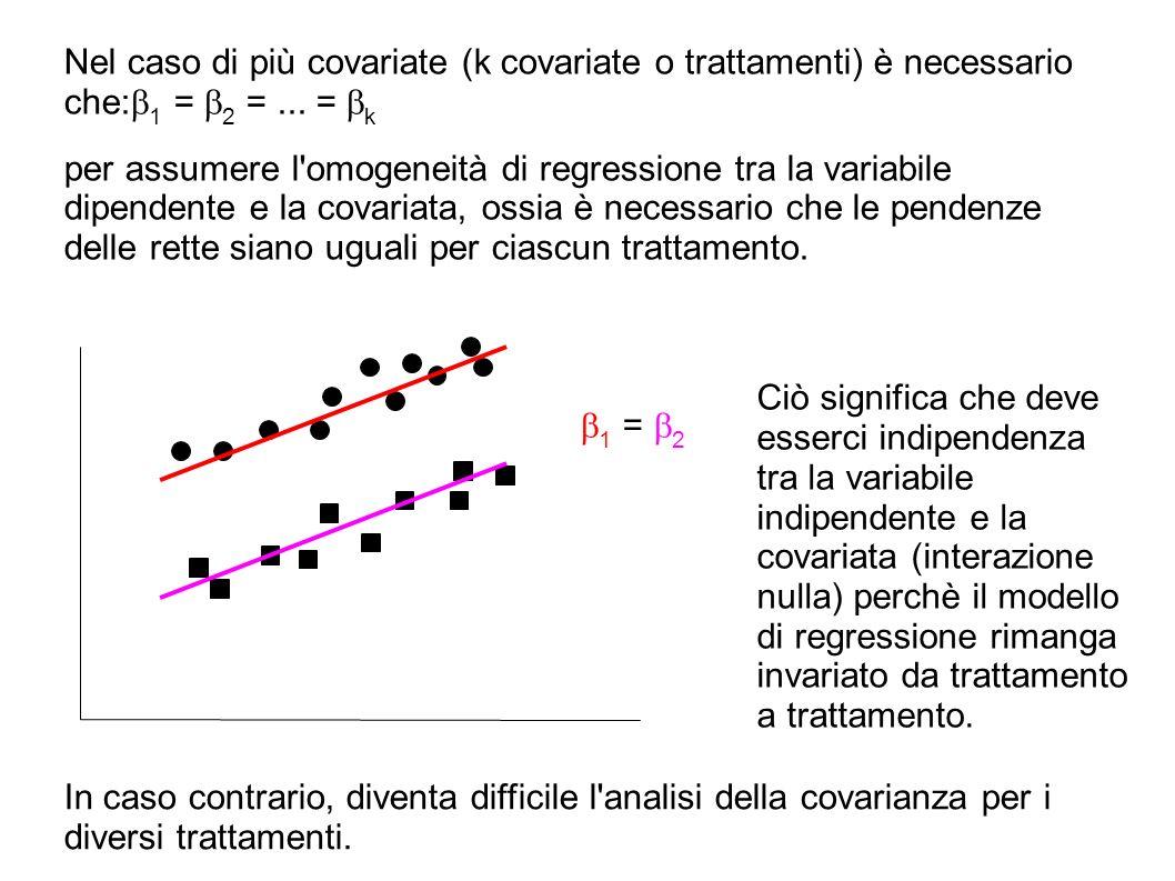 Nel caso di più covariate (k covariate o trattamenti) è necessario che:b1 = b2 = ... = bk