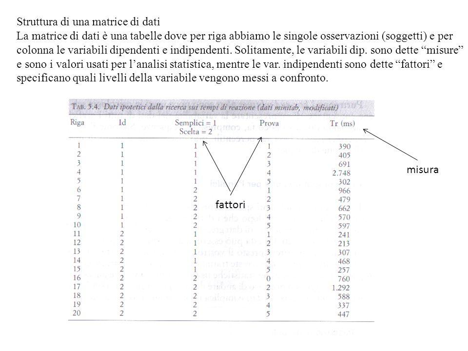 Struttura di una matrice di dati