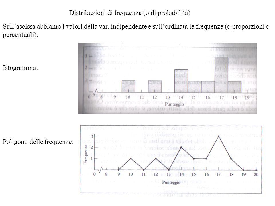 Distribuzioni di frequenza (o di probabilità)