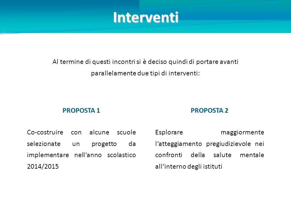 Interventi Al termine di questi incontri si è deciso quindi di portare avanti parallelamente due tipi di interventi: