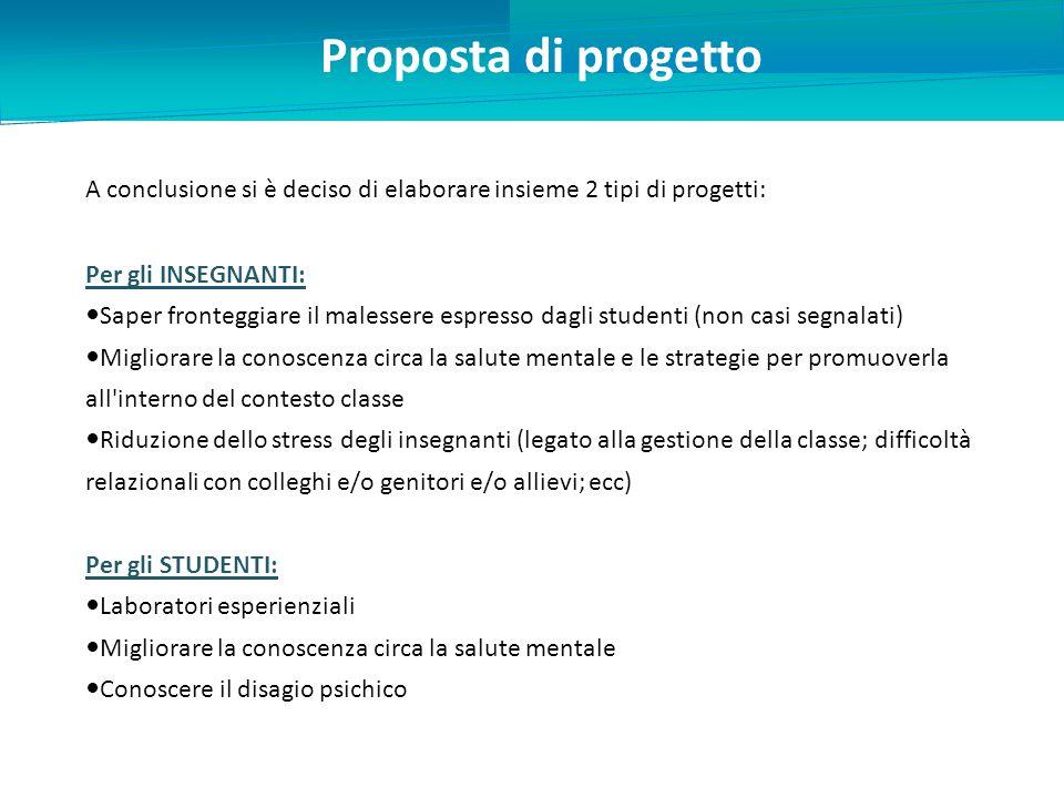 Proposta di progetto A conclusione si è deciso di elaborare insieme 2 tipi di progetti: Per gli INSEGNANTI: