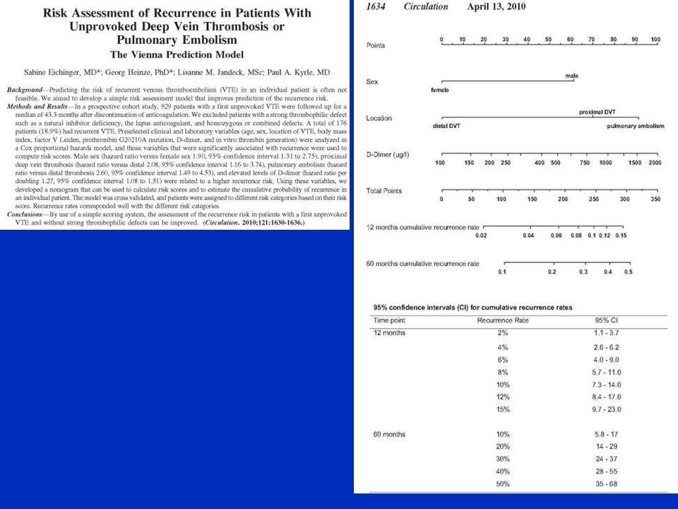 Score di valutazione del rischio di recidiva di TEV basato sullo studio di 927 pz con TEV primario con un FU medio di 43 mesi.Sono stati esclusi pz con TEV secondario e con trombofilia acquisita (sindrome da anticorpi antifosfolipidi) o genetica( FV leiden omozigote,deficit antitrombina,proteina S o C) e pz con cancro.