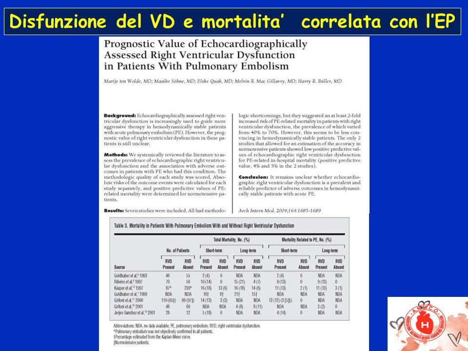 Disfunzione del VD e mortalita' correlata con l'EP