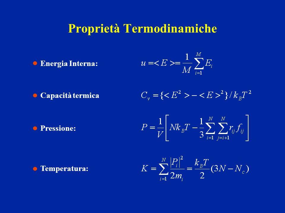 Proprietà Termodinamiche