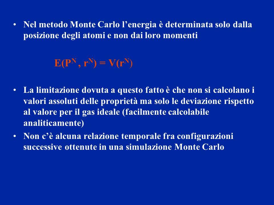 Nel metodo Monte Carlo l'energia è determinata solo dalla posizione degli atomi e non dai loro momenti