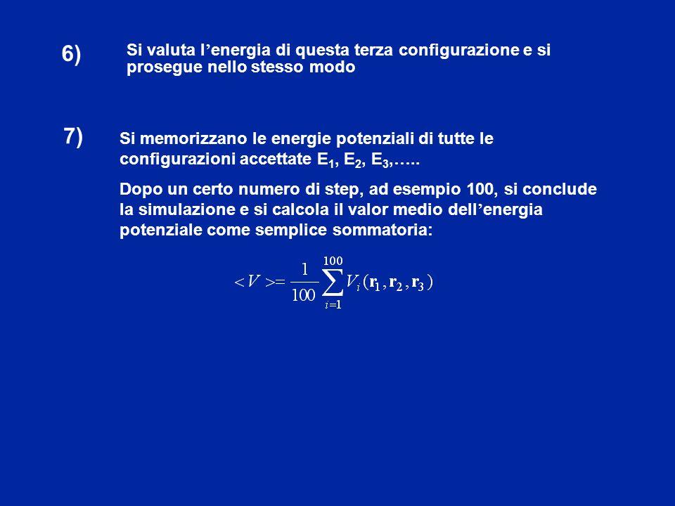 6) Si valuta l'energia di questa terza configurazione e si prosegue nello stesso modo. 7)