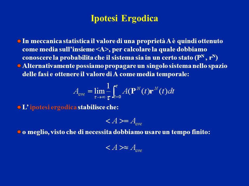 Ipotesi Ergodica