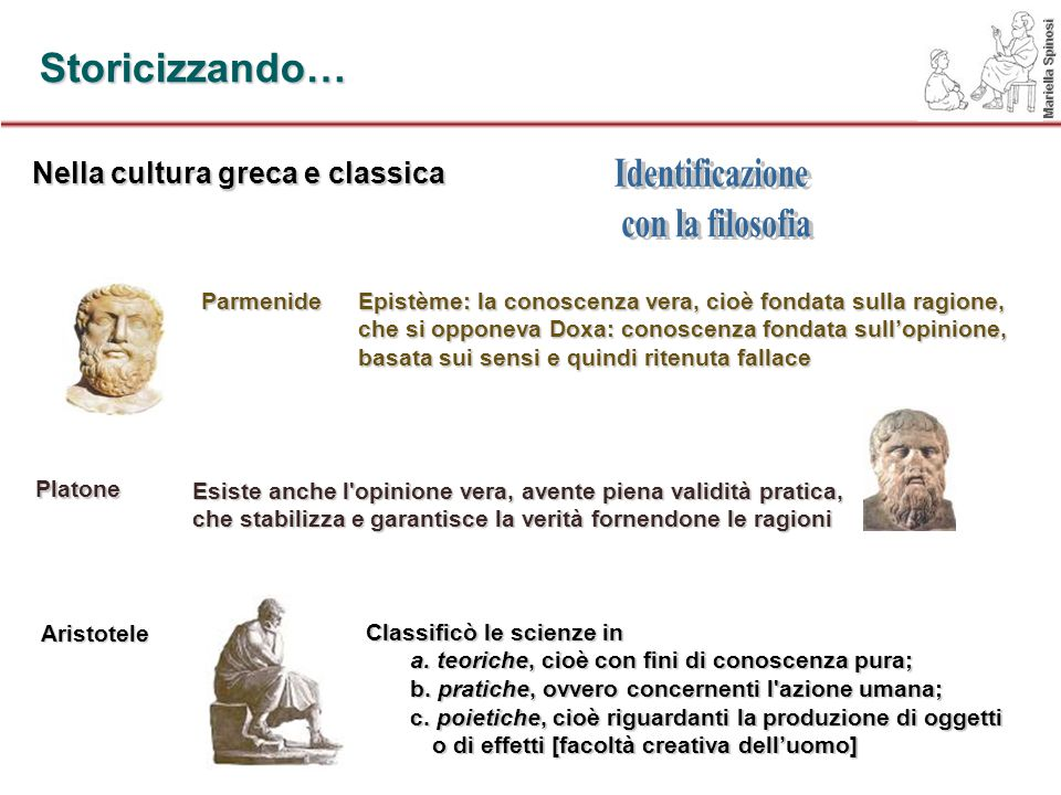 Identificazione con la filosofia